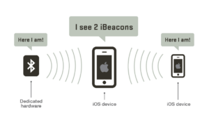 reading-beacons-image
